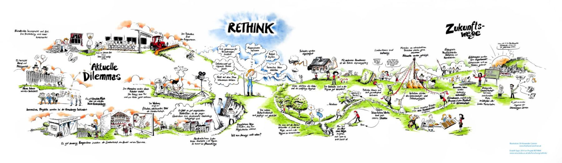rethink: Landwirtschaft neu denken